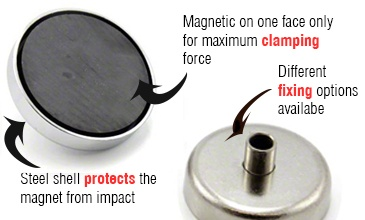 <p>Pot magnets are designed for clamping directly onto a steel surface; they are made from a large magnet encased within a steel shell. They are magnetic on one face only, creating a solid clamping force. However, they should not be used to attract other magnets or attract through a gap as they have a shallow depth of magnetic field.</p> <p>Pot magnets have many advantages and can be supplied with a tapped hole, a countersunk hole, a counter-bored hole, a threaded stud or a threaded collar all for convenient mounting. They can also be supplied with hooks and eyebolt attachments, ideal for hanging a variety of items.</p> <p><strong>How does a pot magnet differ to a regular magnet? </strong></p> <p>Magnetism is confined to one face only, where it is concentrated to give the maximum holding force possible for the size of the magnet. They are more resistant to chipping and cracking as they are protected by their steel shell.</p>